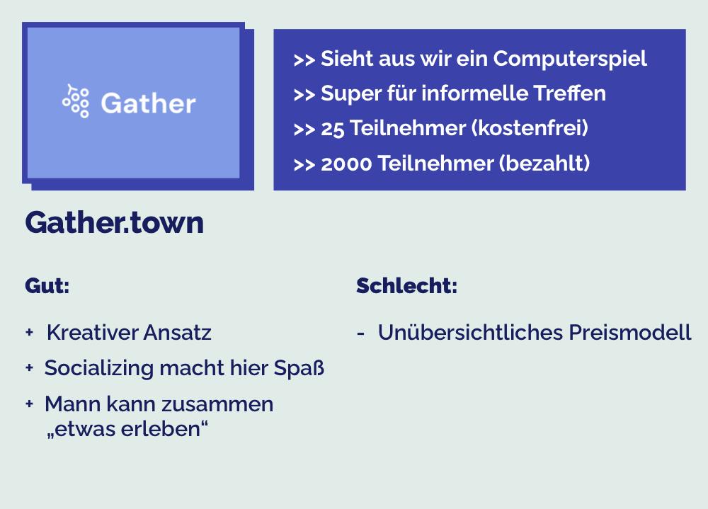 Gathertown eine der ungewöhnlichsten Zoom Alternativen