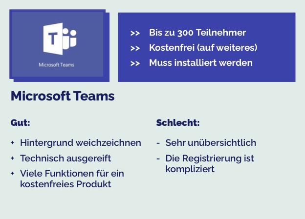 Microsoft Teams hat viele Funktionen, aber ist sehr kompliziert